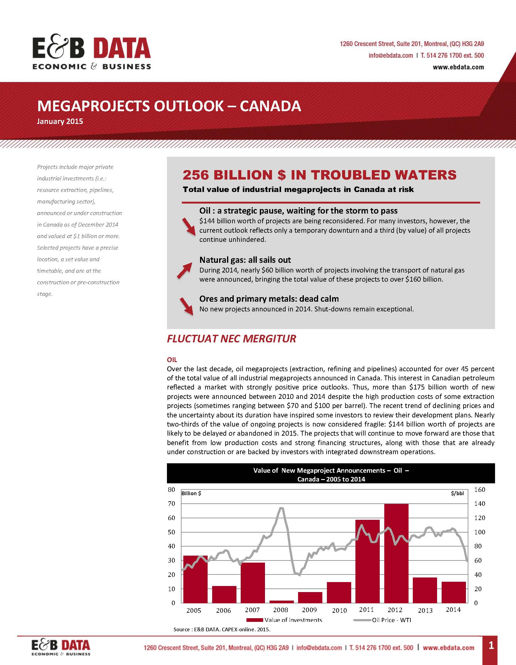 Megaprojects Outlook 4Q2014